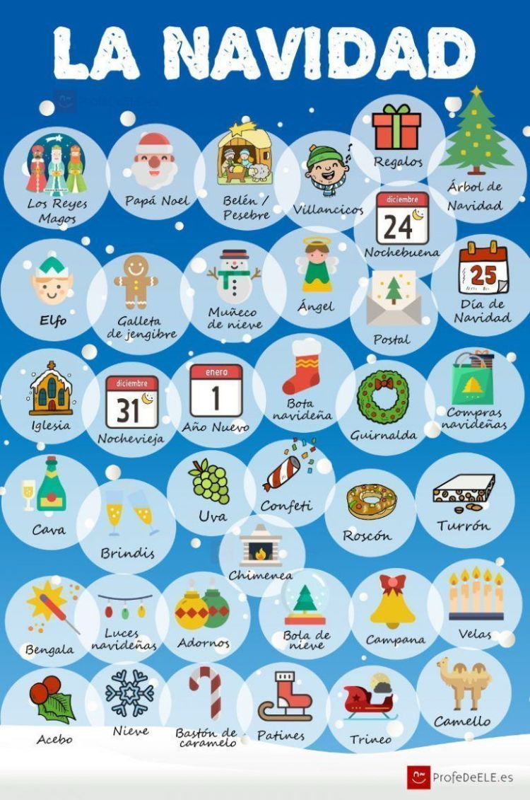 infografia-navidad-800-2-768x1159